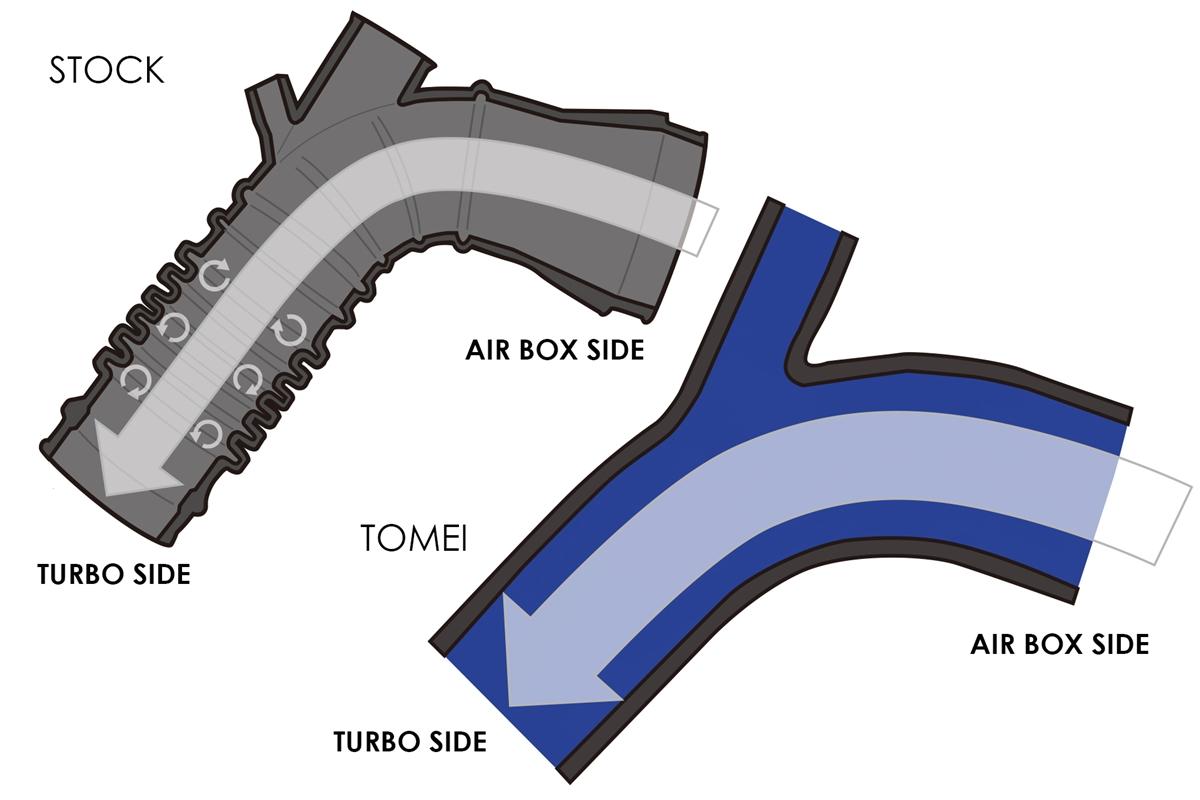 Tomei Turbo 60mm Suction Hose Evo X 10 Engine Diagram